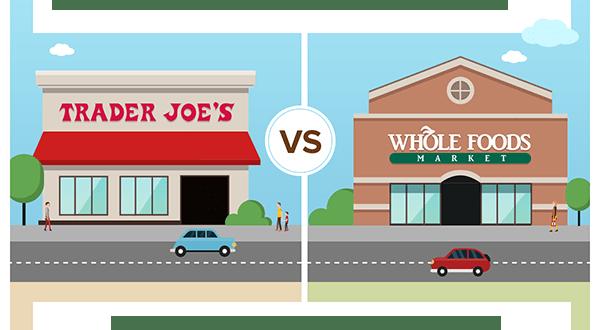 Analysis: Homeowners better off near Trader Joe's