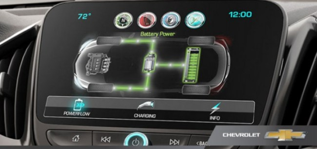 Chevrolet Drops The Ball In 'National Battery Day' Promotion
