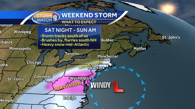 Weekend nor'easter will likely miss most of New Hampshire