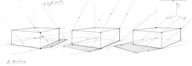 cast shadow-design sketching a