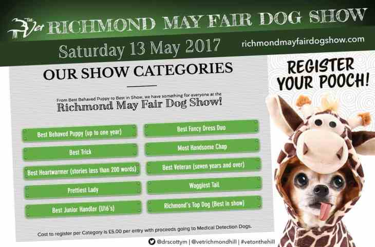 Richmond May Fair Dog Show 2017 Categories
