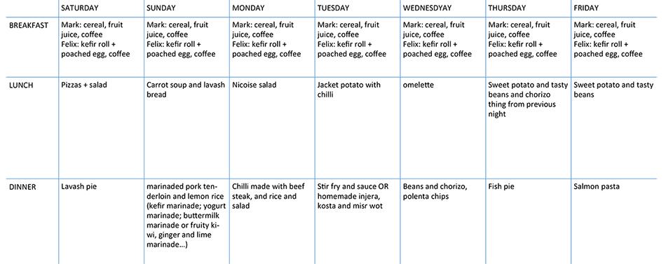 A sample menu plan!