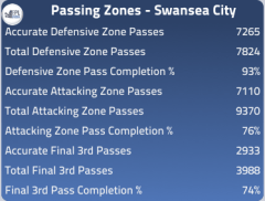 Passing zones 13/14