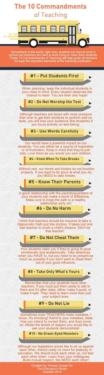 The 10 Commandments of Teaching