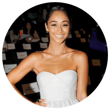 Cara Santana: How to enlarge your featured images