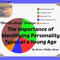 Dunedin Study Findings: The Importance of Identifying Personality Types at a Young Age, by Kirsteen McLay-Knopp