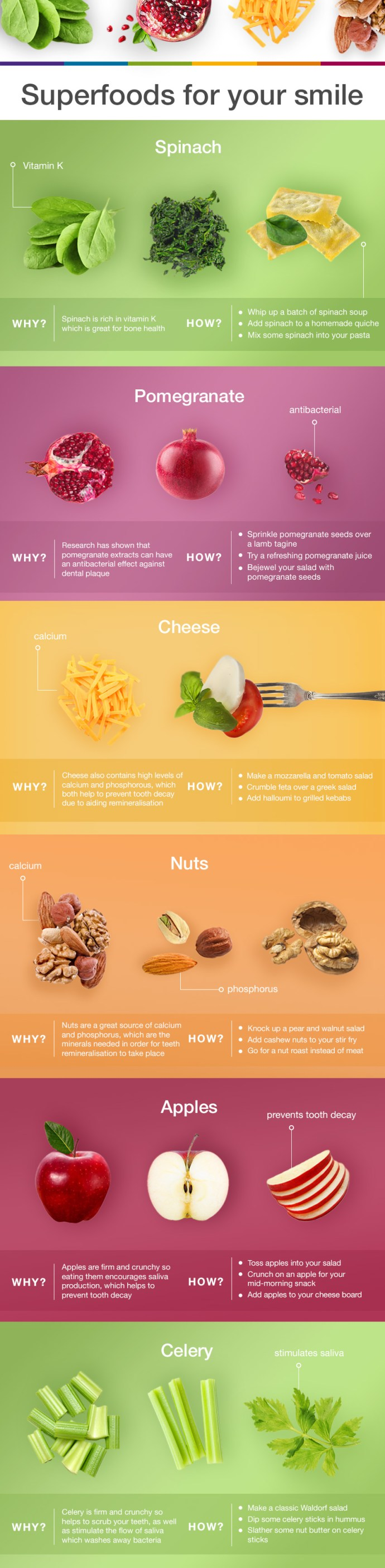 six_superfood_smile_infographic
