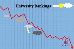 WEB_Feature_Impact_UO_ranking_cred_JMSadik