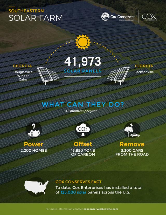 cox enterprises infographic - sustainability initiatives - southern solar farm