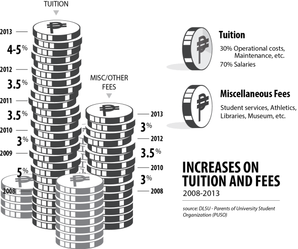 TUITION INCREASE INFOG_FINAL