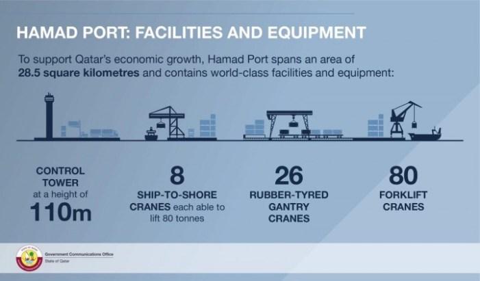 Hamad Port 2