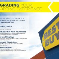 A Newly Designed Best Buy & a $25 Best Buy G.C. Giveaway (5 Winners)