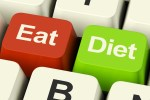 Eat Diet Keys Showing Fiber Exercise Fat And Calorie Advice Online