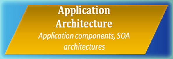 Application Architecure
