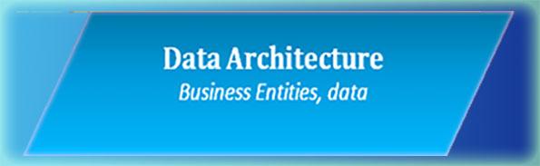 Data Architecure