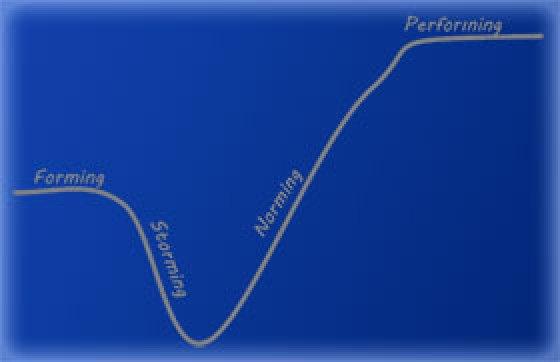 Tuckman Graph