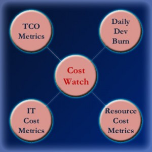 Cost Watch Change