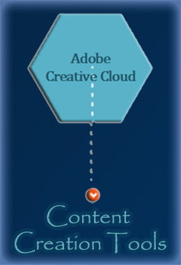 Creative Cloud Tile