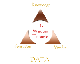 Triangle of Wisdom Clr