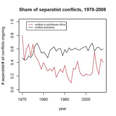 sepconflicts1970_2008.jpg