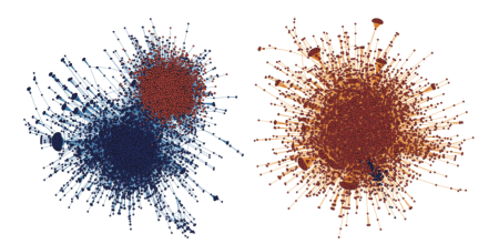 Linkmaps of Twitter and Political Polarization