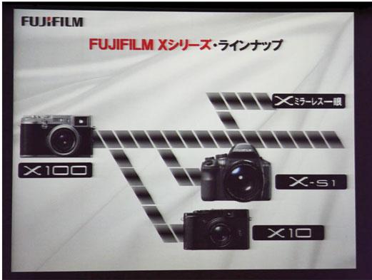 Fujifilm X51