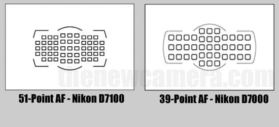 51 point AF Nikon D7100