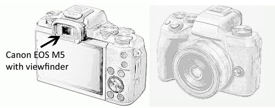 Canon EOS M5 with viewfinder