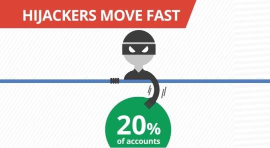 account-hijackers