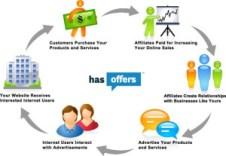 affiliate_revenue_model