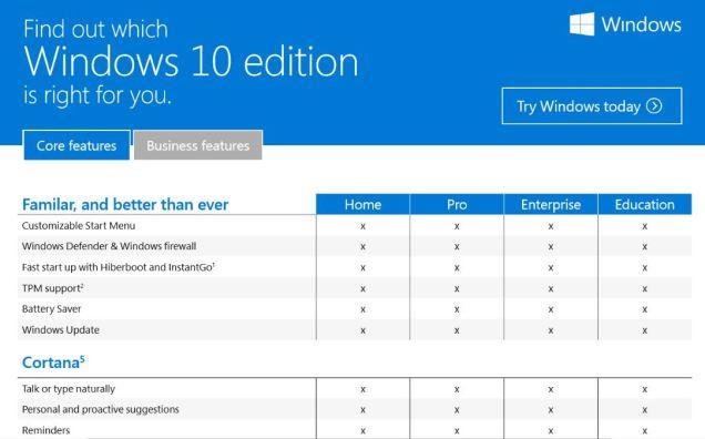Comparacion de las versiones de Windows 10