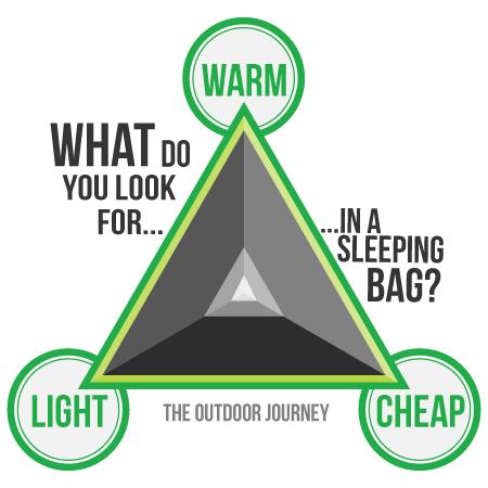 sleeping-bag-choice