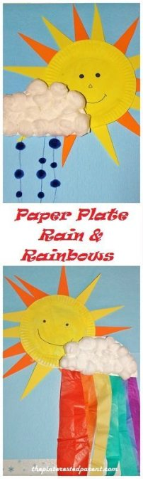 Paper Plate Weather
