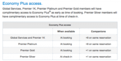 United Makes Changes to 2012 Mileage Plus Program