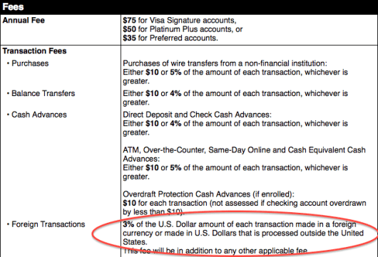 Sample fee disclosure on a Bank of America credit card application