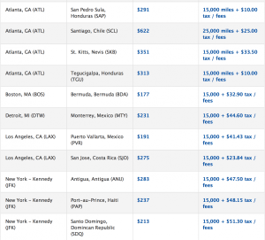 Some sample fares and award prices as part of Delta's sale.