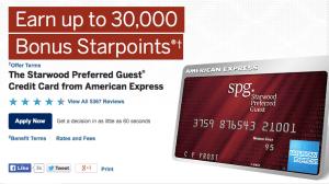 Starwood 30,000 offer