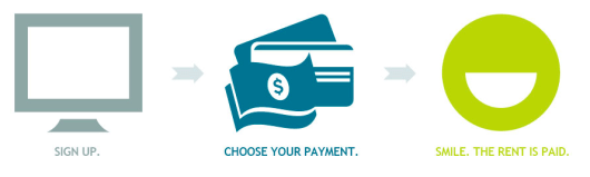 WilliamPaid allows you to pay your rent by credit card for a small fee.
