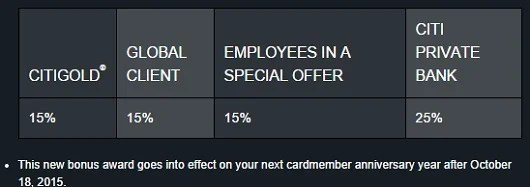 This offer is available after October 18th, 2014.