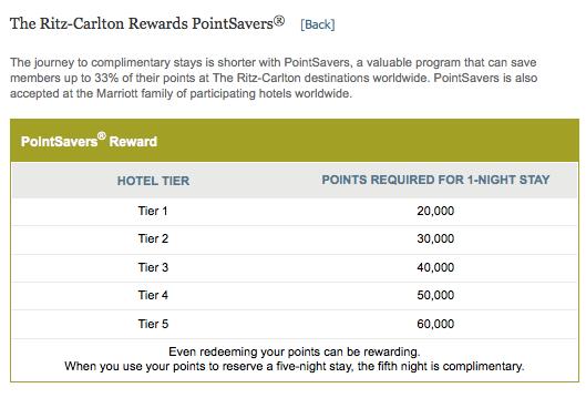 Ritz-Carlton's PointSavers rates.
