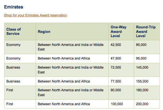 Alaska's award chart for Emirates redemptions.