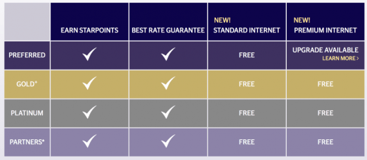 Gold and Platinum members receive the highest speed internet access.