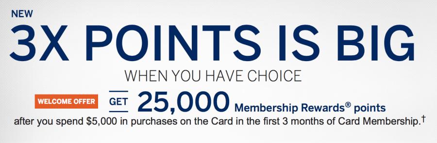 Amex Business Gold Rewards Card Changing Bonus Categories