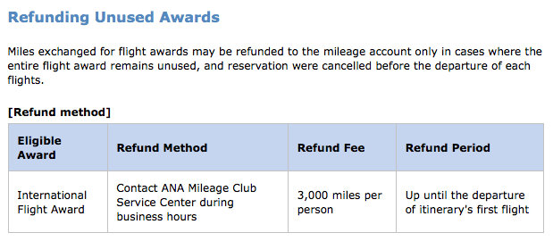 ANA actually charges you in miles when you cancel an award ticket.