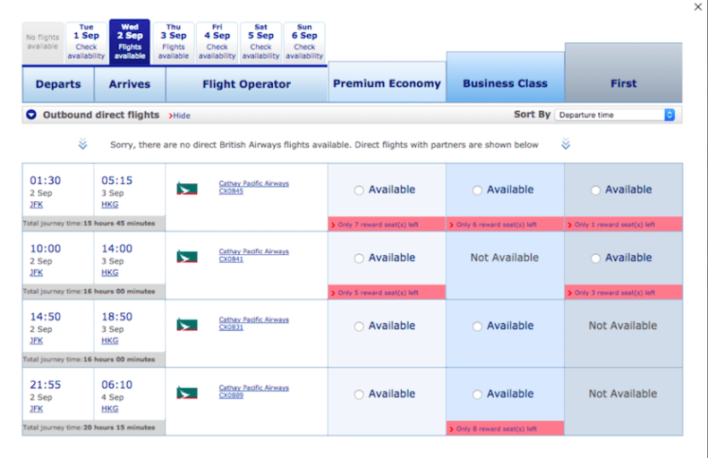 Cathay Pacific usually has space available far out and very close in for booking with partner miles.
