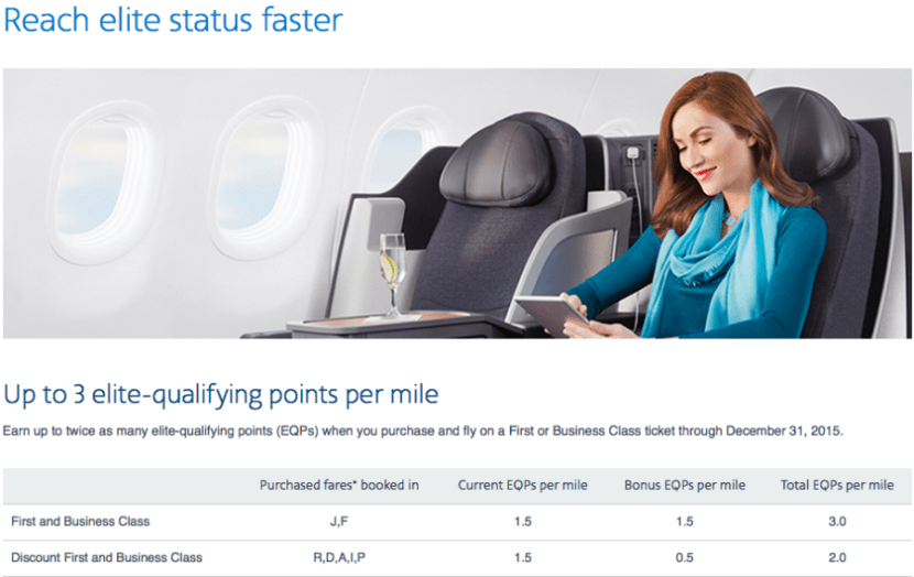 You might have earned more points than you think thanks to AA's double EQP promo.