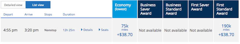 Yikes, my chances of getting on the flight a few weeks ago was going to cost 190k miles.