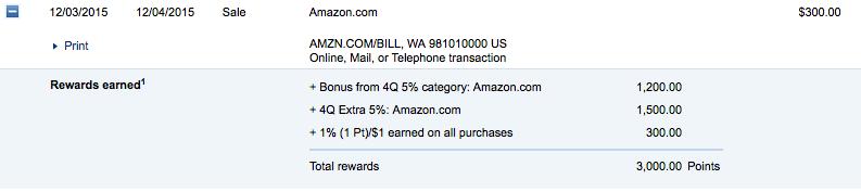 Amazon Q4 Chase Freedom post