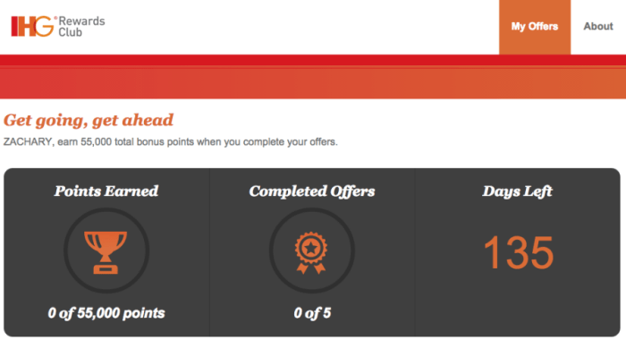 I can earn a total of 55,000 bonus IHG points.
