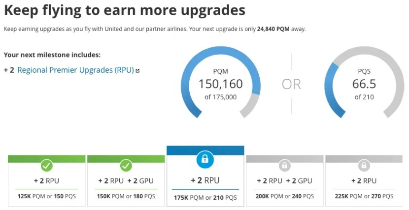 I earned 150k United PQMs in 2015.